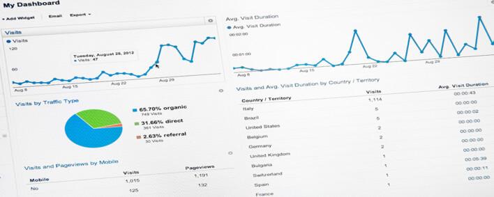 de beste google analytics cursussen en trainingen vind je op Springest